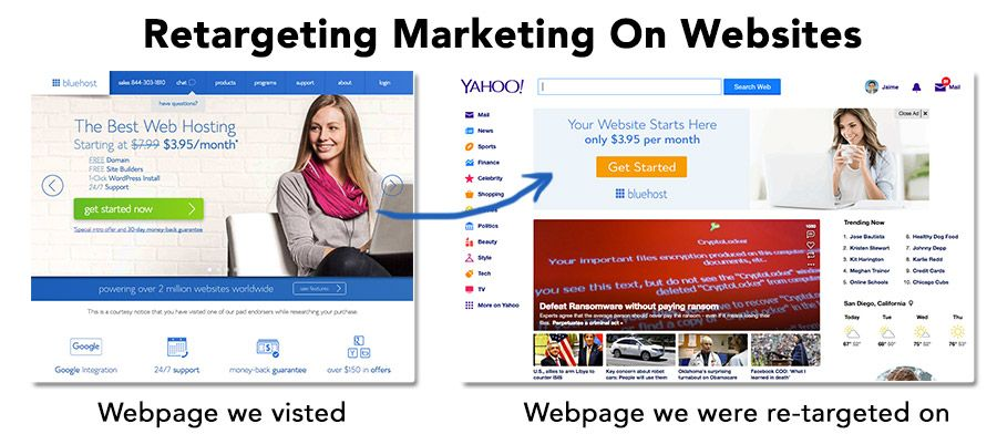 June 1 retargeting Yahoo