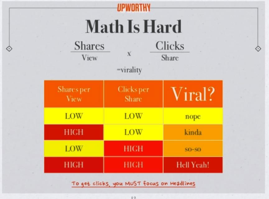 Sept15Image3 Upworthy Math