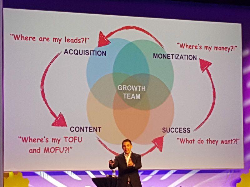 Growth team marketing from DigitalMarketer.com