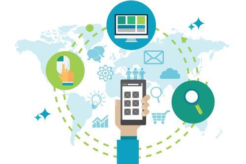 Marketing Technology Integrations  - San Diego Website Design Agency