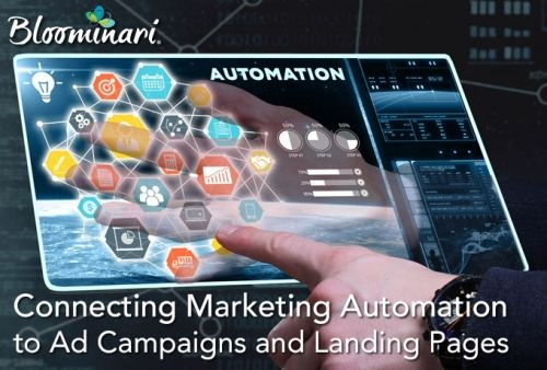 How Landing Pages, Ad Campaigns, and Marketing Interact in Business