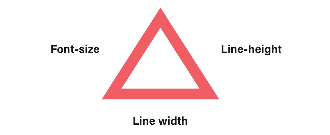 Line Height Format