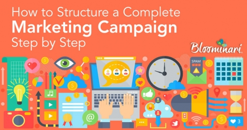 How to Structure a Complete Marketing Campaign Step by Step