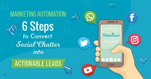 Marketing Automation: Six Steps to Convert Social Chatter into Actionable Leads