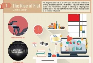 Graphic & Web Design Trends 2016 Infographic