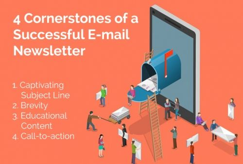 4 Cornerstones of a Successful E-mail Newsletter